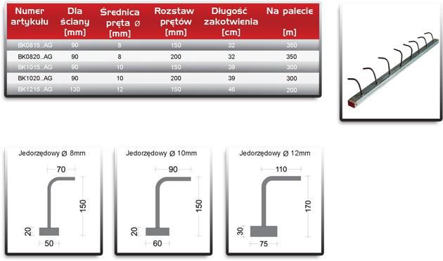 bwa-g-jednorzedowy-tabela