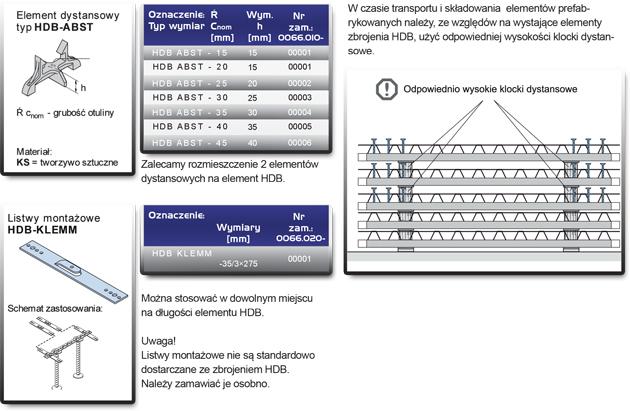 akcesoria-do-montazu-elementow-hdb-magazynowanie-i-transport