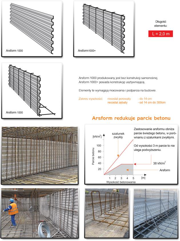 arsform-1000-dlugosc-elementu-redukcje-parcie-betonu