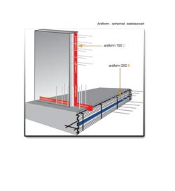 arsform-schemat-zastosowan