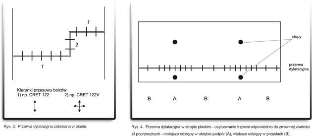 korzysci-statyczne-wynikajace-ze-stosowania-trzepieni-dylatacyjnych
