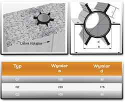 rura-uszczelniajaca-tablea-wymiary-typ-budowa-umieszczenie