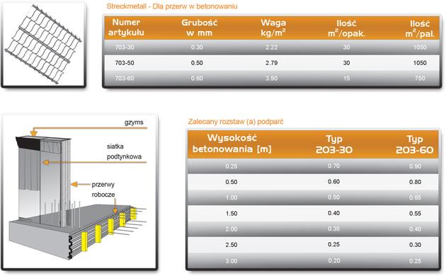streckmetall-dla-przerw-w-betonie-tabela-rozmiarow-zalecany-rozstaw-podparc